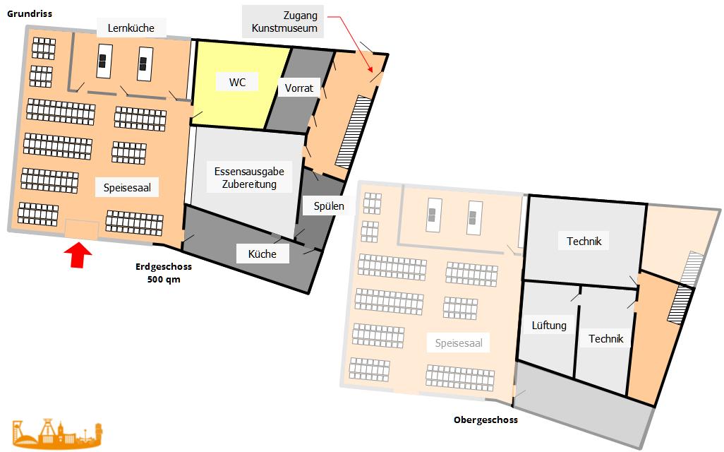Neue Idee zum Bau der Mensa an der Goethe-Schule - Die STADTGESTALTER