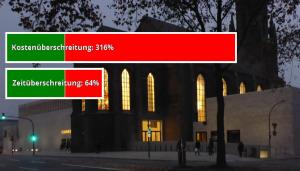 Akteneinsicht Musikforum zeigt, zentrale Dienste können kein Projektmanagement
