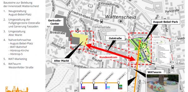 Neustart für die Wattenscheider City