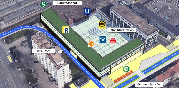 Buddenbergplatz - Vom Platz zur Mobilitätsstation