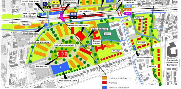 Ideen der Stadtgestalter finden sich in den innovativen Konzepten zum  Bahnhofsquartier Wattenscheid wieder