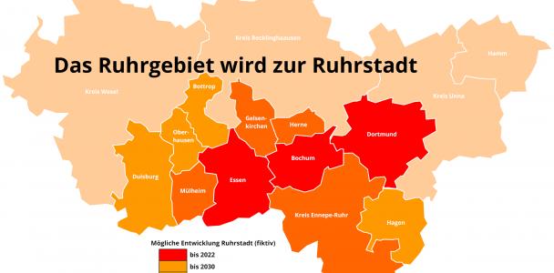 Vom Ruhrgebiet zur Ruhrstadt - eine neuer Lösungsvorschlag