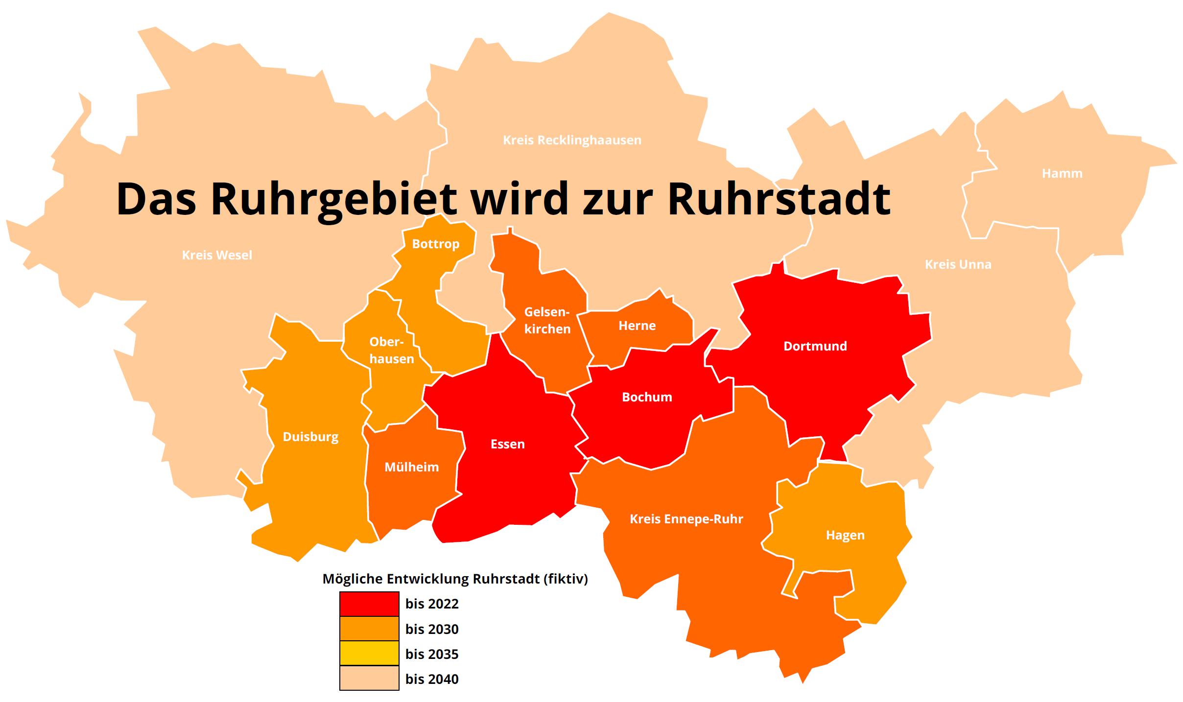 Vom Ruhrgebiet zur Ruhrstadt – eine neuer Lösungsvorschlag – Die STADTGESTALTER