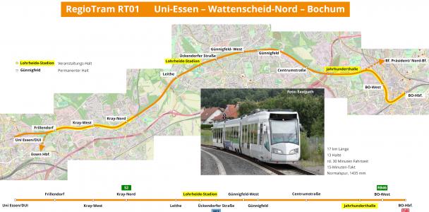 Bahnanbindung für Leithe und Günnigfeld