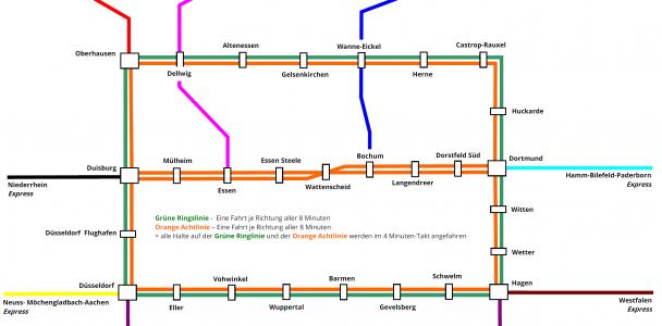 Eine Ring- und Achtlinie für das Ruhrgebiet