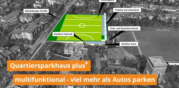 Quartiersparkhaus plus+ - viel mehr Nutzungen außer Parken