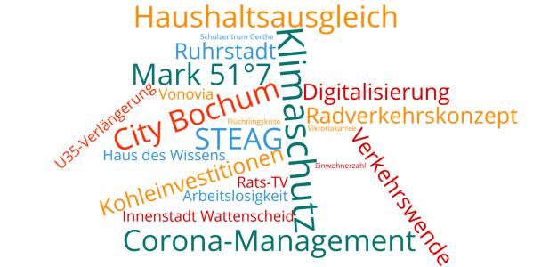 Tops und Flops in Bochum in den letzten 6 Jahre