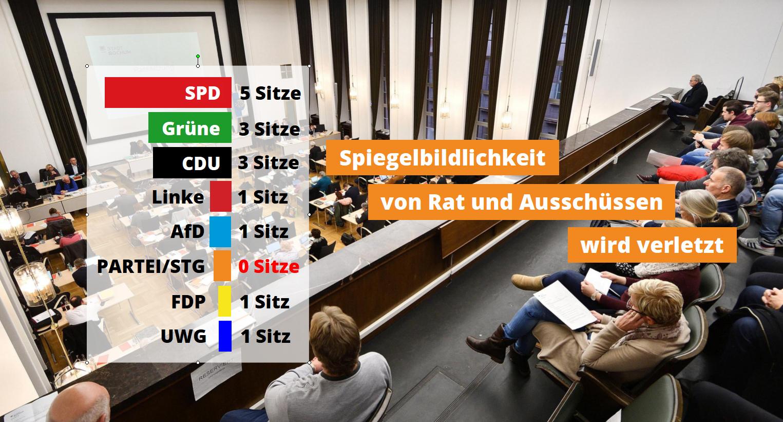 Grüne und CDU maßen sich an zu bestimmen, wer in den Ausschüssen des Stadtrats abstimmen darf
