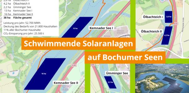 Schwimmende Solaranlagen auf Bochumer Seen könnten bis zu 11% des Strombedarfs der Haushalte in Bochum decken